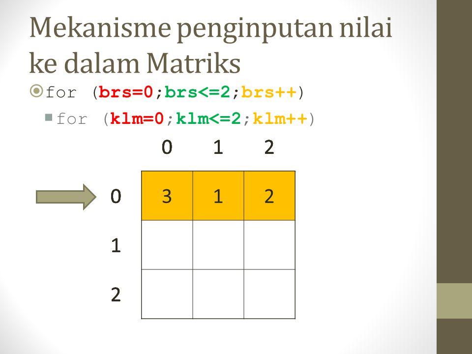 Mekanisme penginputan nilai ke dalam Matriks  for (brs=0;brs<=2;brs++)  for (klm=0;klm<=2;klm++) 012 0 1 2 012 03 1 2 012 031 1 2 012 0312 1 2
