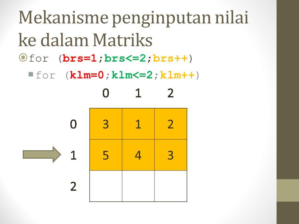 Mekanisme penginputan nilai ke dalam Matriks  for (brs=1;brs<=2;brs++)  for (klm=0;klm<=2;klm++) 012 0 1 2 012 03 1 2 012 031 1 2 012 0312 1 2 012 0312 15 2 012 0312 154 2 012 0312 1543 2