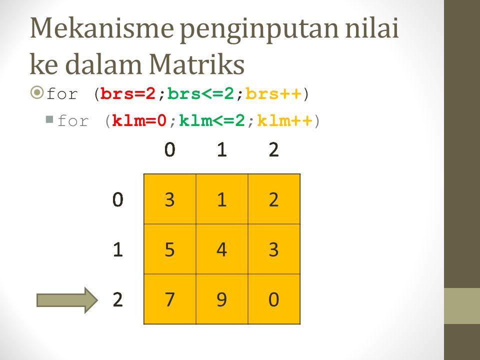 Mekanisme penginputan nilai ke dalam Matriks  for (brs=2;brs<=2;brs++)  for (klm=0;klm<=2;klm++) 012 0 1 2 012 03 1 2 012 031 1 2 012 0312 1 2 012 0312 15 2 012 0312 154 2 012 0312 1543 2790
