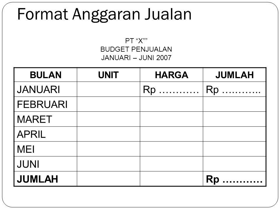Format Anggaran Jualan PT X BUDGET PENJUALAN JANUARI – JUNI 2007 BULANUNITHARGAJUMLAH JANUARIRp …………Rp ….……..