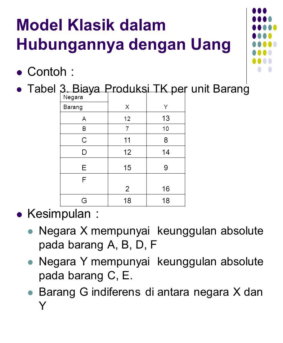 Model Klasik dalam Hubungannya dengan Uang Contoh : Tabel 3.
