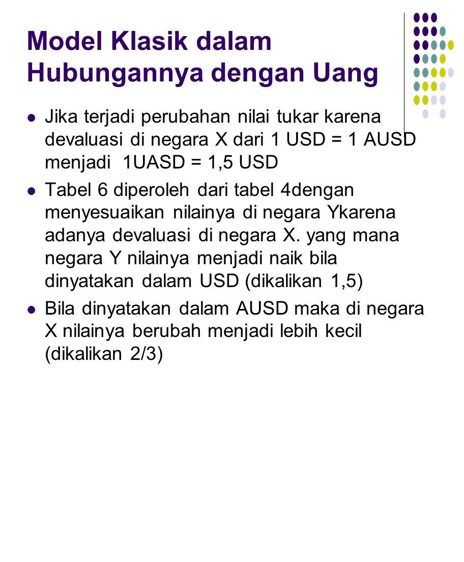 Model Klasik dalam Hubungannya dengan Uang Jika terjadi perubahan nilai tukar karena devaluasi di negara X dari 1 USD = 1 AUSD menjadi 1UASD = 1,5 USD Tabel 6 diperoleh dari tabel 4dengan menyesuaikan nilainya di negara Ykarena adanya devaluasi di negara X.