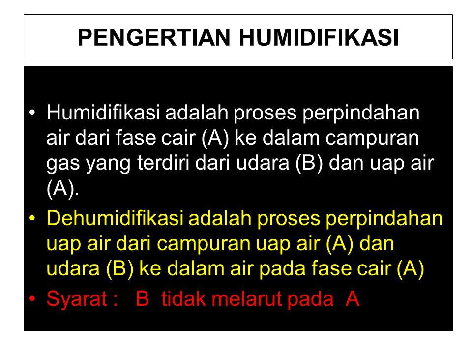 PENGERTIAN HUMIDIFIKASI (UMUM) Humidifikasi adalah proses perpindahan / penguapan cairan (A) ke dalam campuran [gas (B) dan uap cairan (A)] karena adanya kontak antara cairan (A) (yang temperaturnya lebih tinggi) dengan campurannya.