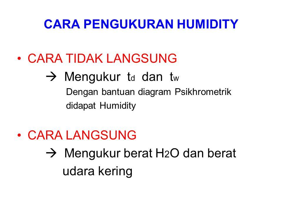 CARA PENGUKURAN HUMIDITY CARA TIDAK LANGSUNG  Mengukur t d dan t w Dengan bantuan diagram Psikhrometrik didapat Humidity CARA LANGSUNG  Mengukur berat H 2 O dan berat udara kering