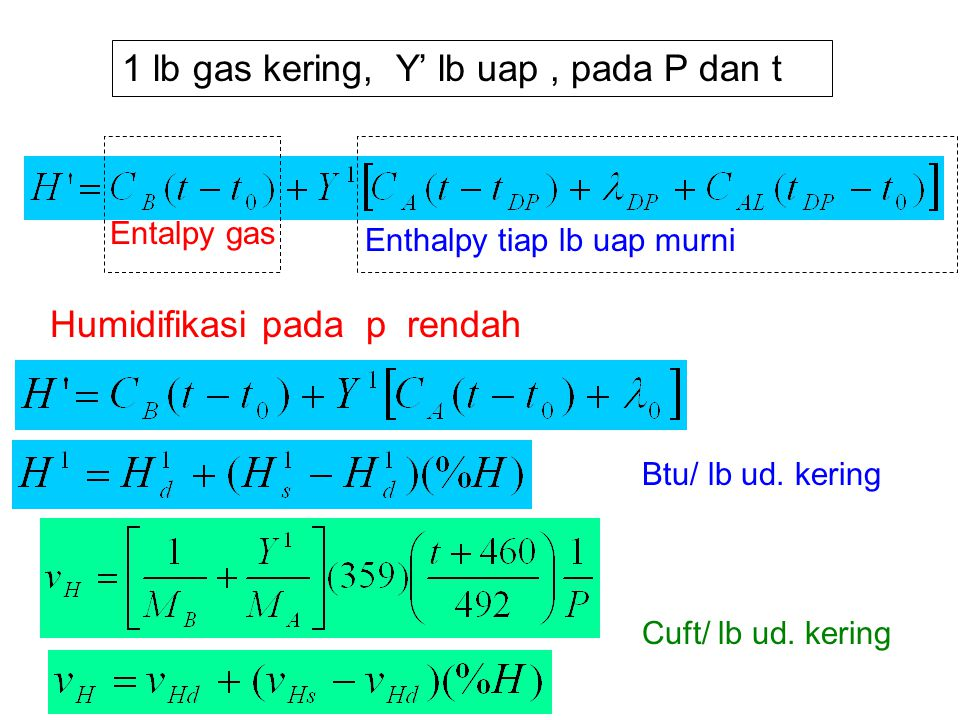1 lb gas kering, Y' lb uap, pada P dan t Entalpy gas Enthalpy tiap lb uap murni Humidifikasi pada p rendah Btu/ lb ud.