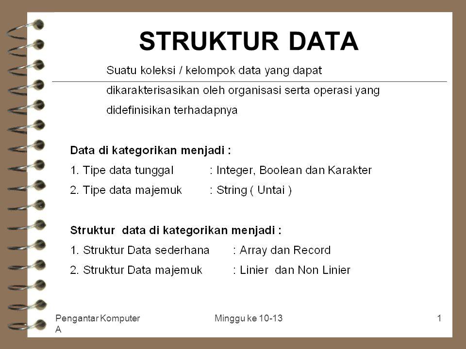 Pengantar Komputer A Minggu ke 10-131 STRUKTUR DATA