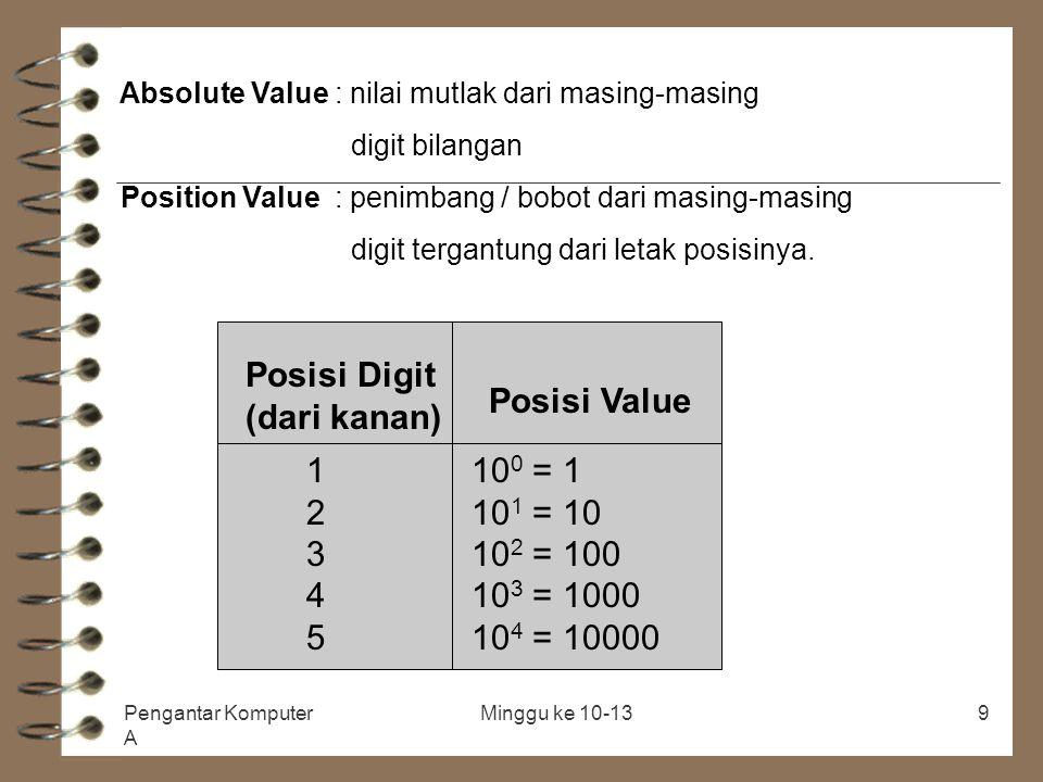 Pengantar Komputer A Minggu ke 10-139 Absolute Value : nilai mutlak dari masing-masing digit bilangan Position Value : penimbang / bobot dari masing-masing digit tergantung dari letak posisinya.