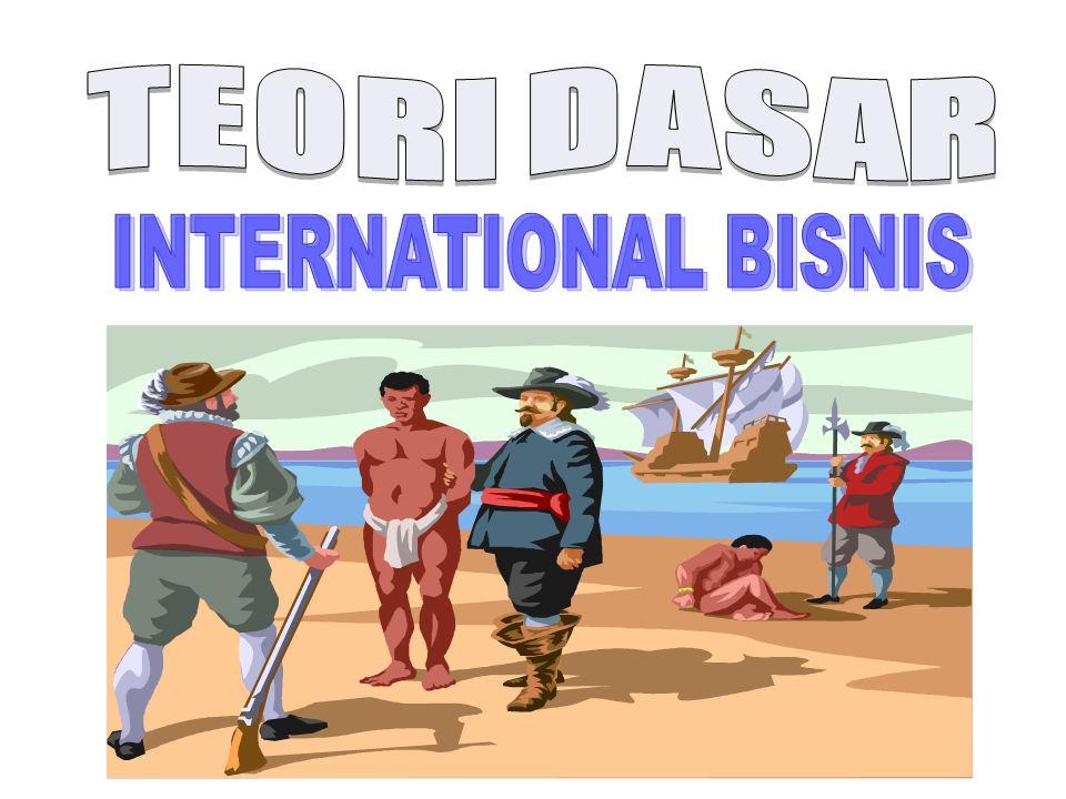 KESEIMBANGAN PERDAGANGAN INTERNATIONAL INTERNATIONAL ECONOMICS BALANCE TOTAL DEMAND (TD)TOTAL SUPPLY (TS) DOMESTICFOREIGN COUNTRY DOMESTIC + + Domestic product IMPORT Domestic Consumption EXPORT