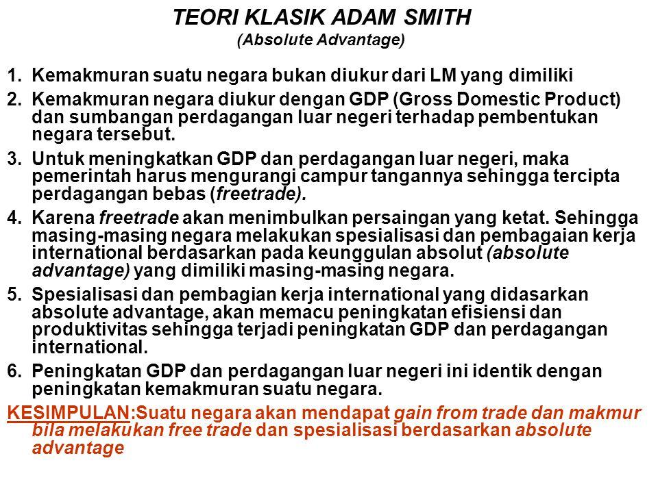 TEORI KLASIK ADAM SMITH (Absolute Advantage) 1.Kemakmuran suatu negara bukan diukur dari LM yang dimiliki 2.Kemakmuran negara diukur dengan GDP (Gross