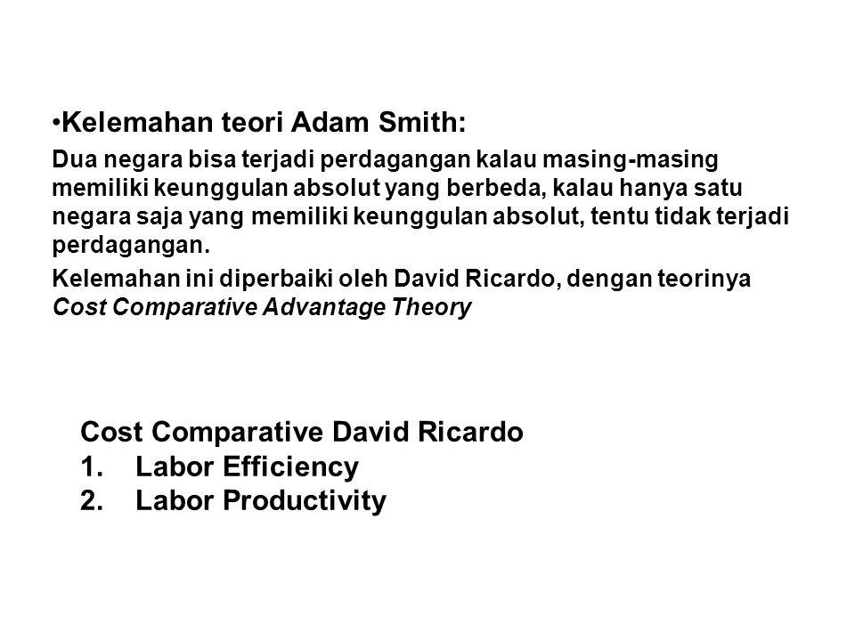 Kelemahan teori Adam Smith: Dua negara bisa terjadi perdagangan kalau masing-masing memiliki keunggulan absolut yang berbeda, kalau hanya satu negara