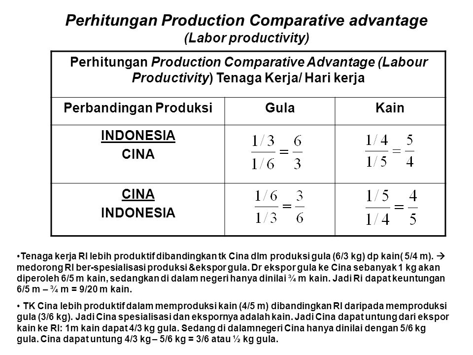 Perhitungan Production Comparative advantage (Labor productivity) Perhitungan Production Comparative Advantage (Labour Productivity) Tenaga Kerja/ Har