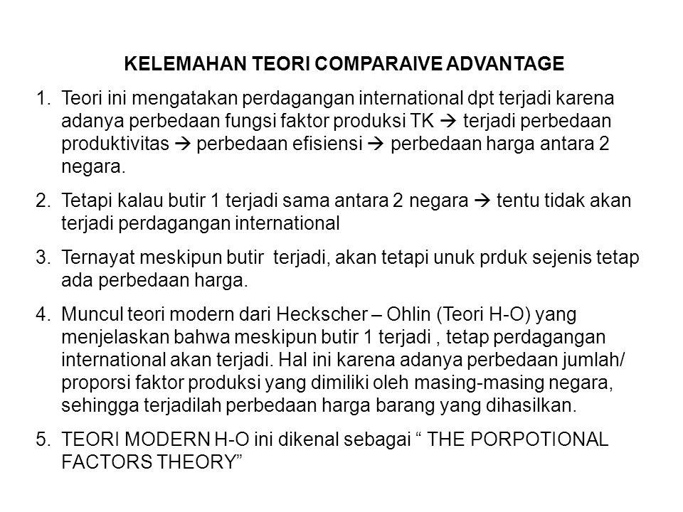 KELEMAHAN TEORI COMPARAIVE ADVANTAGE 1.Teori ini mengatakan perdagangan international dpt terjadi karena adanya perbedaan fungsi faktor produksi TK 