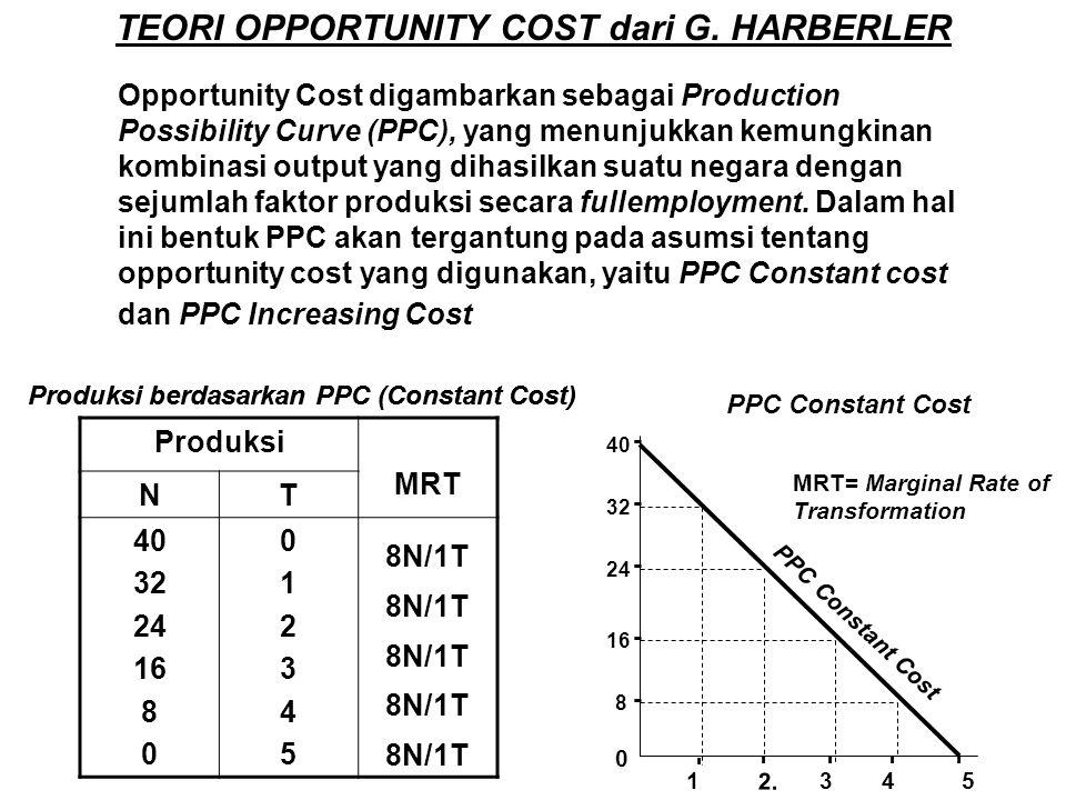 TEORI OPPORTUNITY COST dari G. HARBERLER Opportunity Cost digambarkan sebagai Production Possibility Curve (PPC), yang menunjukkan kemungkinan kombina
