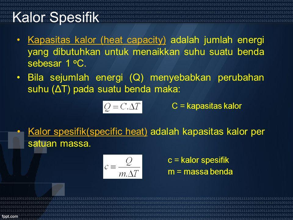 Kalor Spesifik Kapasitas kalor (heat capacity) adalah jumlah energi yang dibutuhkan untuk menaikkan suhu suatu benda sebesar 1 o C. Bila sejumlah ener