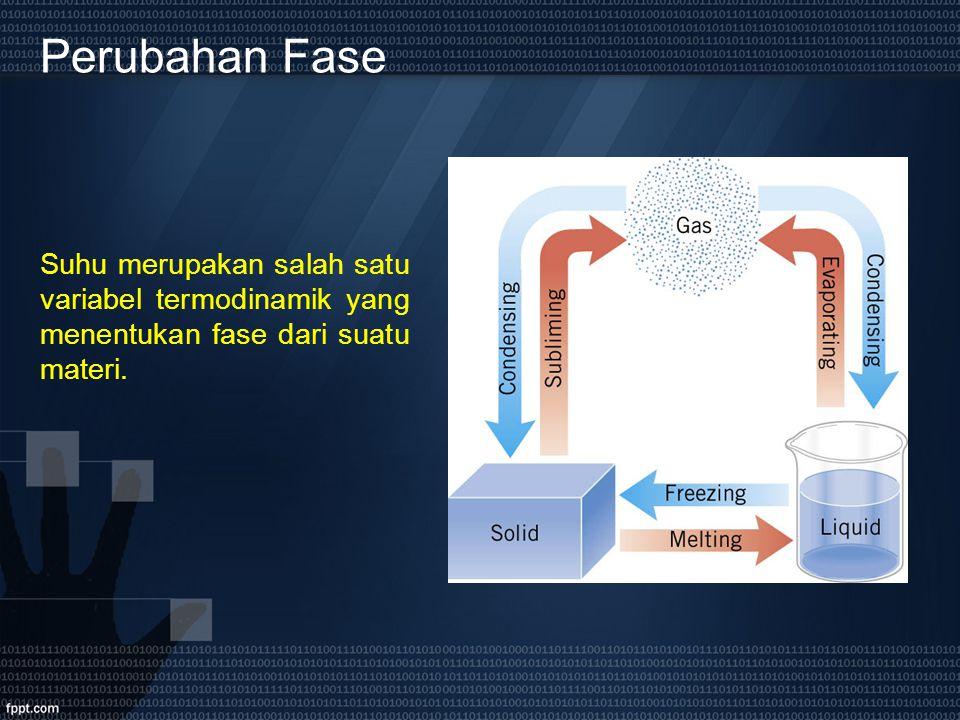 Perubahan Fase Suhu merupakan salah satu variabel termodinamik yang menentukan fase dari suatu materi.