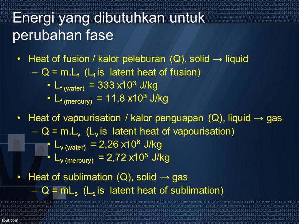 Energi yang dibutuhkan untuk perubahan fase Heat of fusion / kalor peleburan (Q), solid → liquid –Q = m.L f (L f is latent heat of fusion) L f (water)