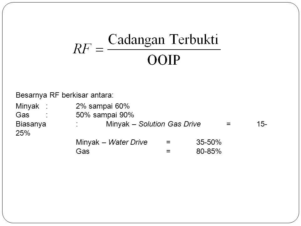 Besarnya RF berkisar antara: Minyak:2% sampai 60% Gas:50% sampai 90% Biasanya:Minyak – Solution Gas Drive =15- 25% Minyak – Water Drive =35-50% Gas =8