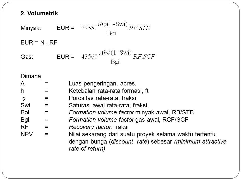 2. Volumetrik Minyak:EUR = EUR = N. RF Gas: EUR = Dimana, A=Luas pengeringan, acres. h= Ketebalan rata-rata formasi, ft  = Porositas rata-rata, fraks