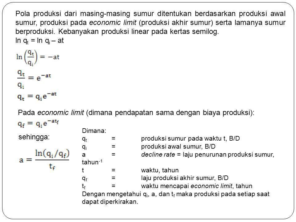 Pola produksi dari masing-masing sumur ditentukan berdasarkan produksi awal sumur, produksi pada economic limit (produksi akhir sumur) serta lamanya s