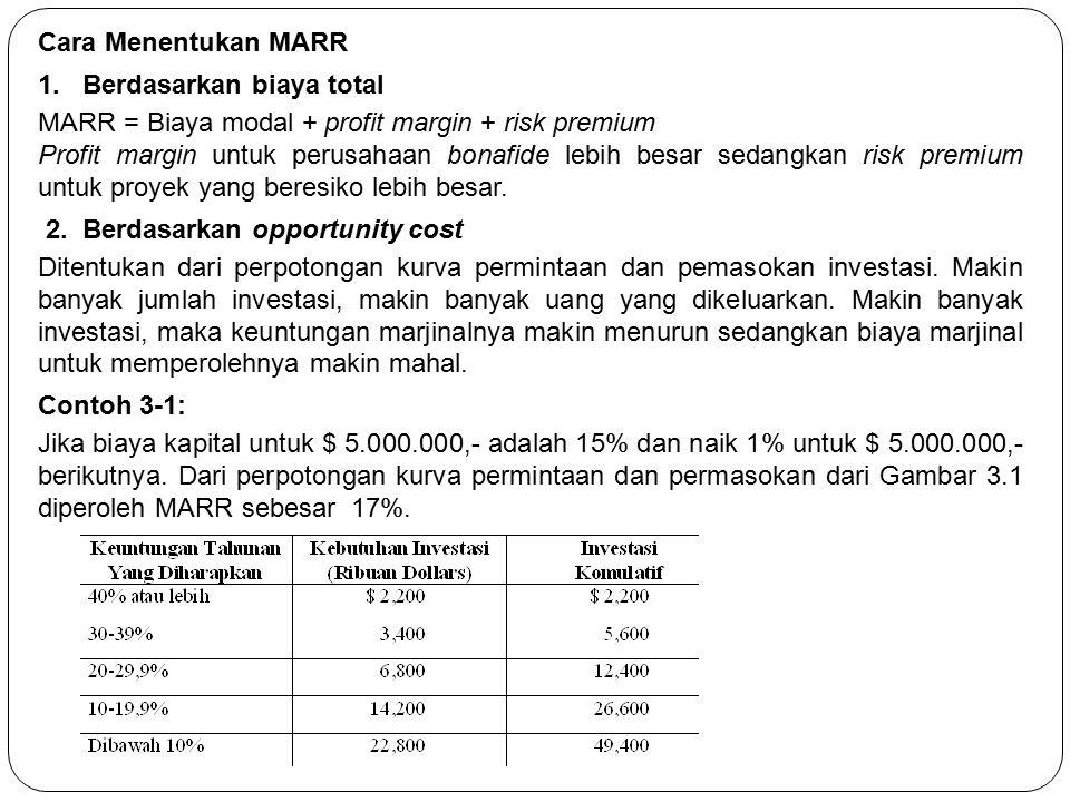 Cara Menentukan MARR 1. Berdasarkan biaya total MARR = Biaya modal + profit margin + risk premium Profit margin untuk perusahaan bonafide lebih besar