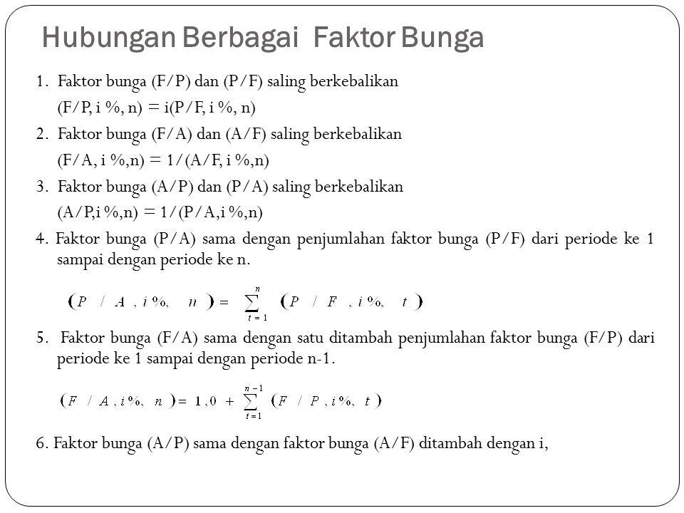 1. Faktor bunga (F/P) dan (P/F) saling berkebalikan (F/P, i %, n) = i(P/F, i %, n) 2. Faktor bunga (F/A) dan (A/F) saling berkebalikan (F/A, i %,n) =