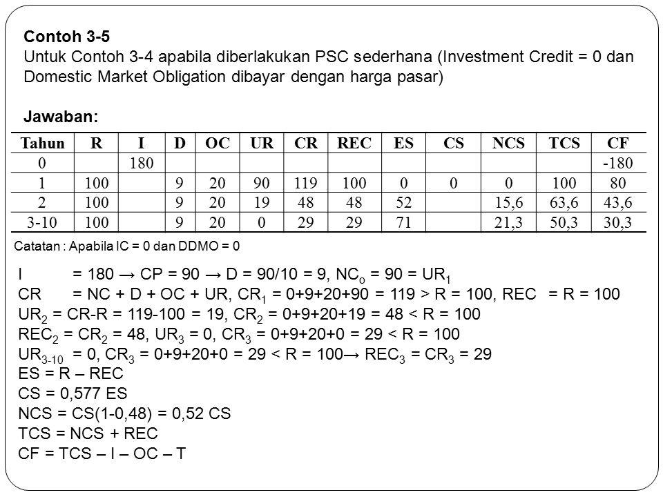 Contoh 3-5 Untuk Contoh 3-4 apabila diberlakukan PSC sederhana (Investment Credit = 0 dan Domestic Market Obligation dibayar dengan harga pasar) Jawab