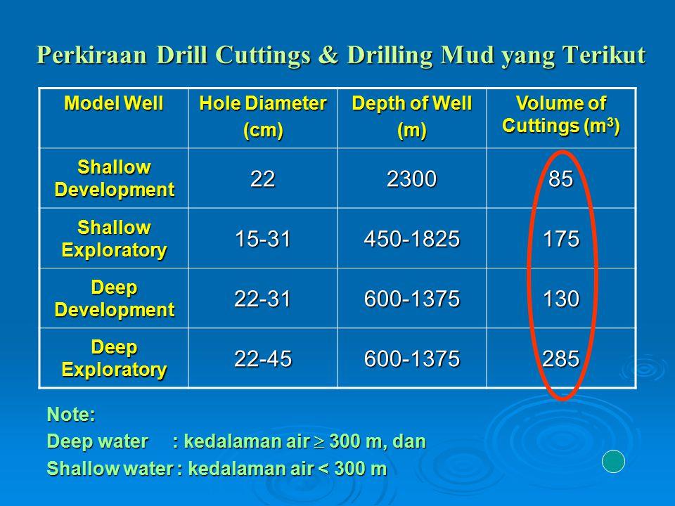 Operasi Produksi & Pemeliharaan Fasilitas Memproduksi minyak atau gas dengan cara pemisahan fluida (cairan dan gas yang keluar dari sumur) menjadi minyak mentah, gas dan air (produced water)