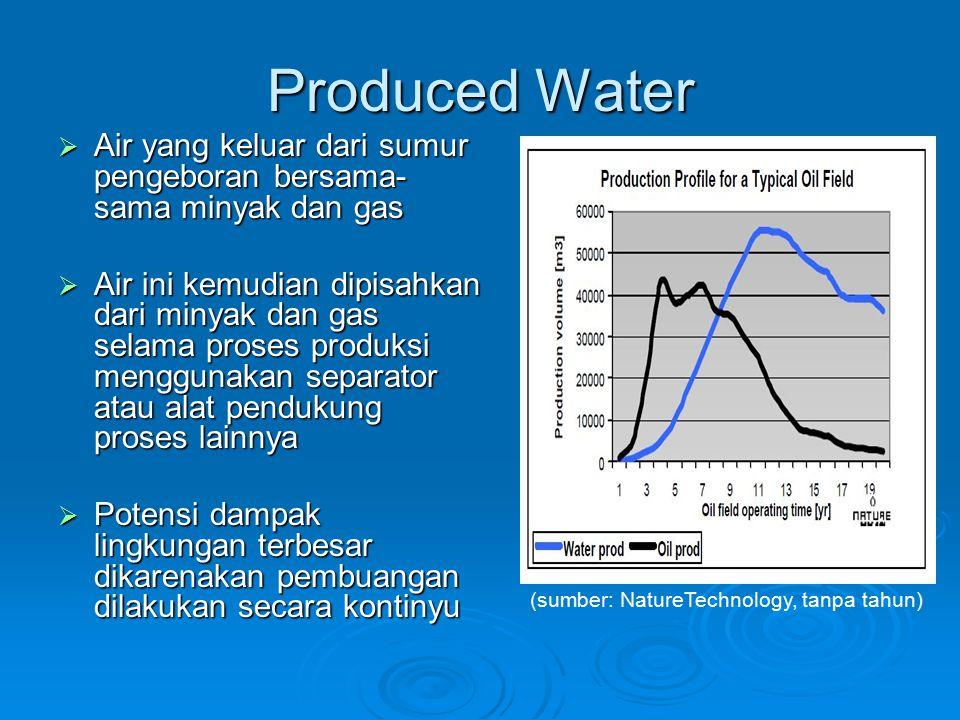 Potensi Pencemaran Laut pada Operasi Produksi dan Pemeliharaan Fasilitas Kontribusi pencemaran laut akibat kegiatan ini sangat kecil dibandingkan dengan jumlah total minyak bumi yang masuk dan mencemari laut, kecuali pada suatu kasus tertentu misalnya terjadi kecelakaan yang sangat besar, seperti semburan sumur minyak (blow out).