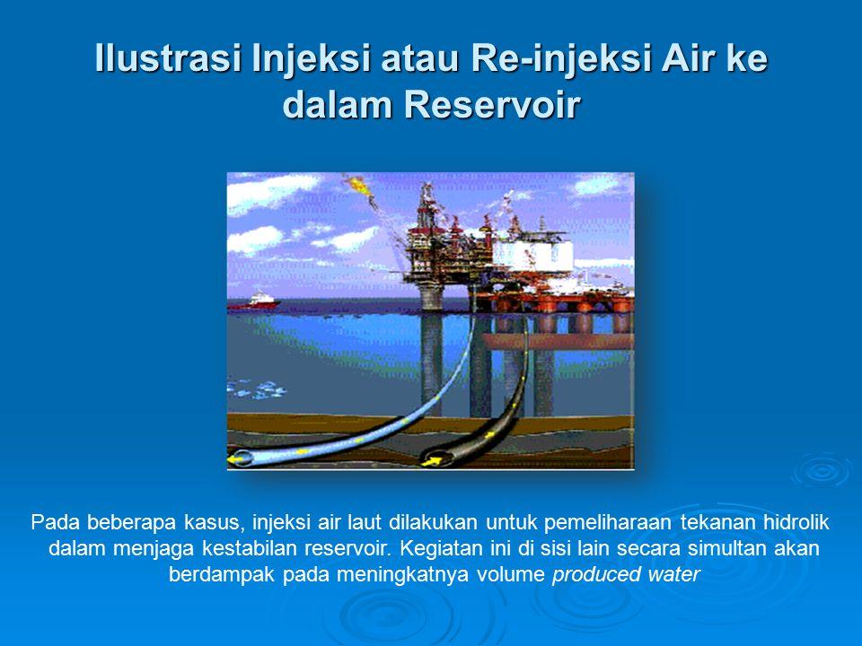 Subsea Separation   Metode untuk mengurangi kandungan air dengan menempatkan separator di dasar laut   Pilot project  Norwegia (sumber: NatureTechnology, tanpa tahun)