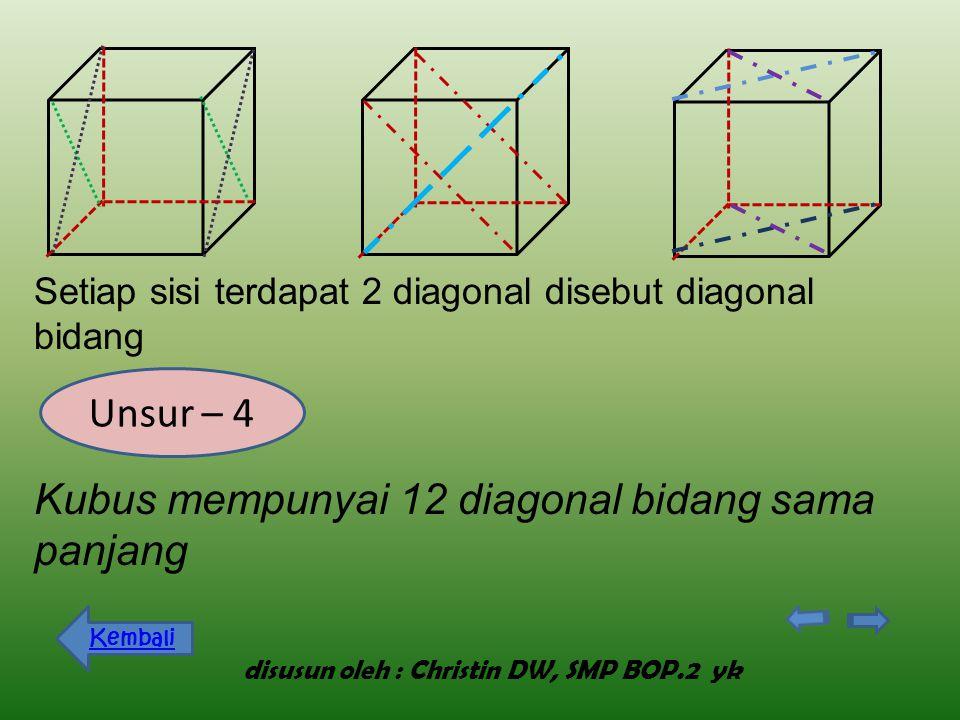 Titik sudut adalah titik pertemuan tiga rusuk yang berdekatan Unsur – 3 disusun oleh : Christin DW, SMP BOP.2 yk H G F E D C BA Kubus mempunyai 8 titi