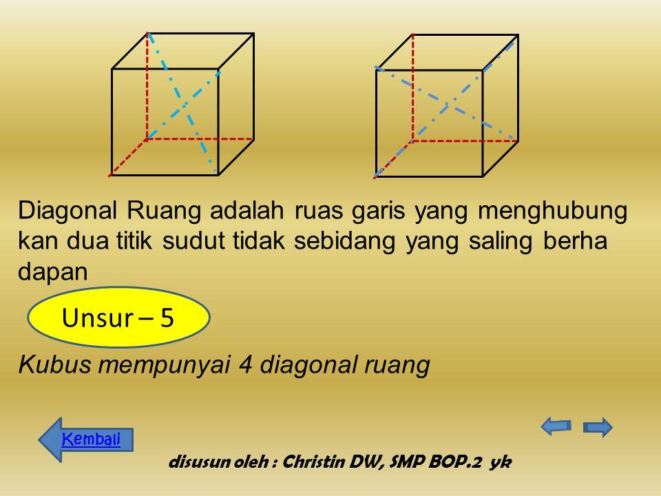 Setiap sisi terdapat 2 diagonal disebut diagonal bidang Kubus mempunyai 12 diagonal bidang sama panjang disusun oleh : Christin DW, SMP BOP.2 yk Unsur