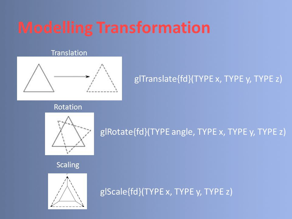 Modelling Transformation Translation Rotation Scaling glTranslate{fd}(TYPE x, TYPE y, TYPE z) glRotate{fd}(TYPE angle, TYPE x, TYPE y, TYPE z) glScale