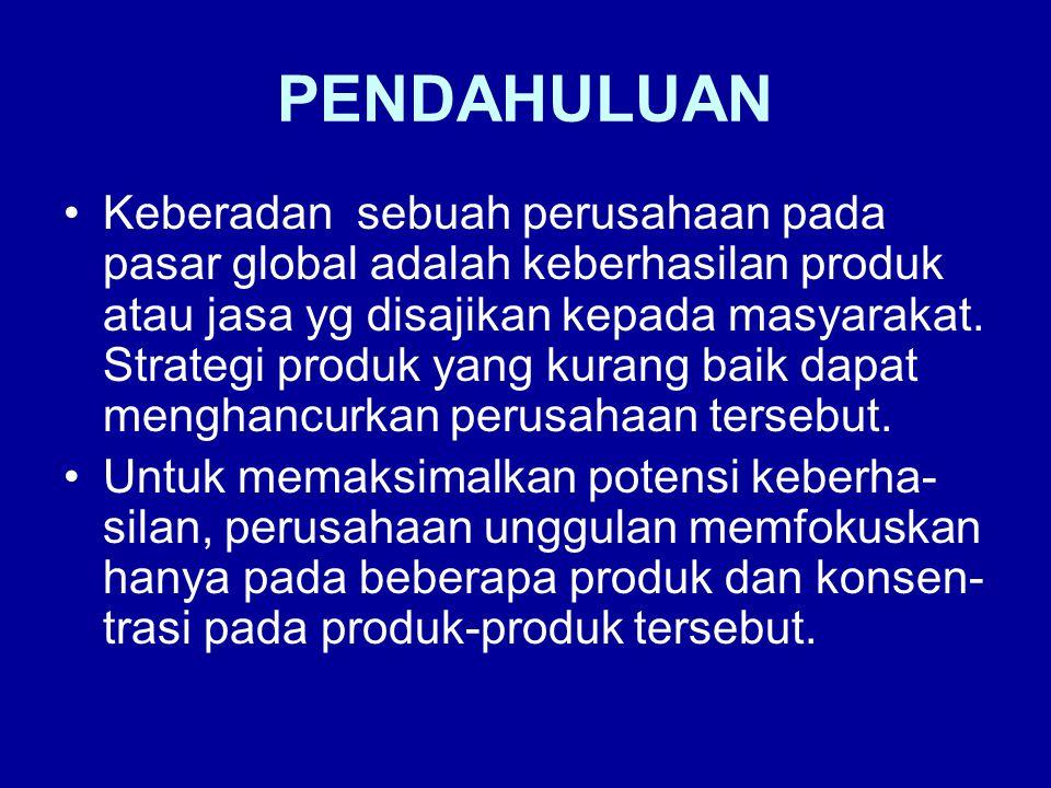 PENDAHULUAN Keberadan sebuah perusahaan pada pasar global adalah keberhasilan produk atau jasa yg disajikan kepada masyarakat. Strategi produk yang ku