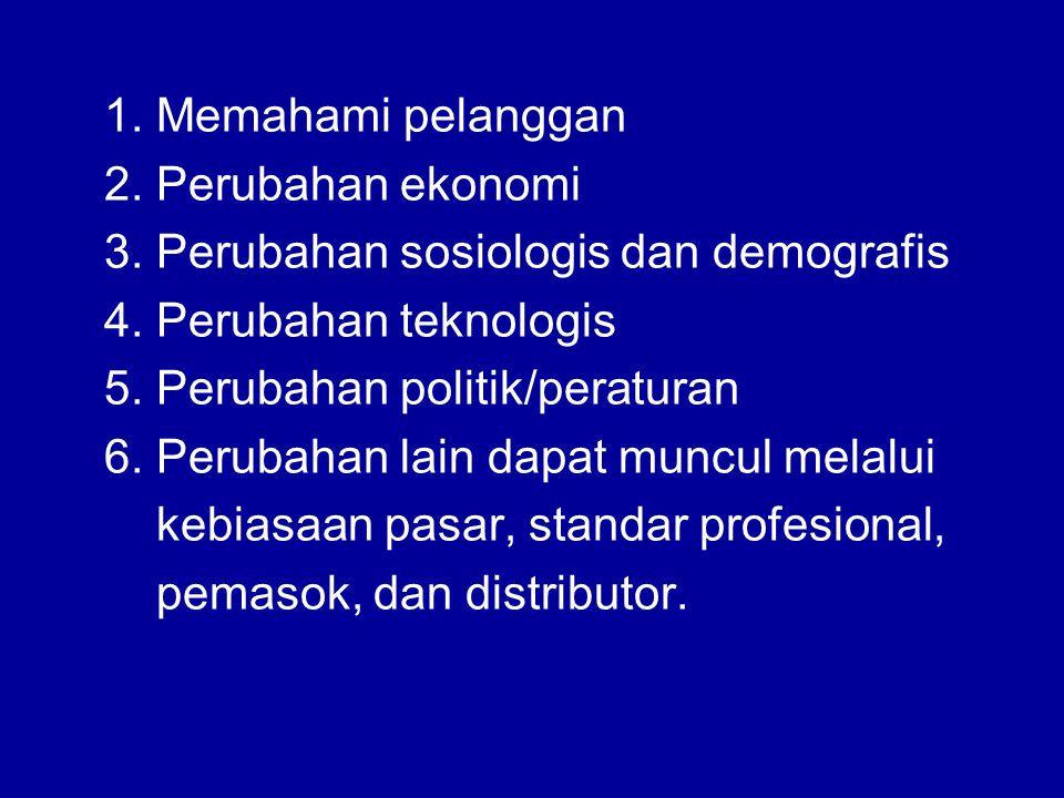 1. Memahami pelanggan 2. Perubahan ekonomi 3. Perubahan sosiologis dan demografis 4. Perubahan teknologis 5. Perubahan politik/peraturan 6. Perubahan