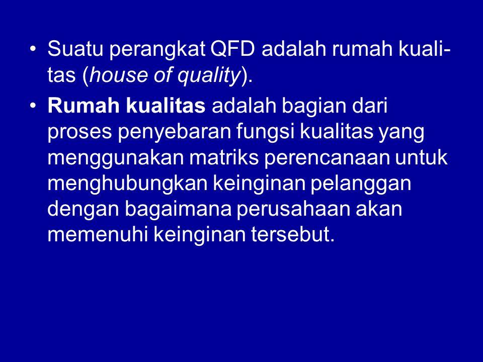 Suatu perangkat QFD adalah rumah kuali- tas (house of quality). Rumah kualitas adalah bagian dari proses penyebaran fungsi kualitas yang menggunakan m
