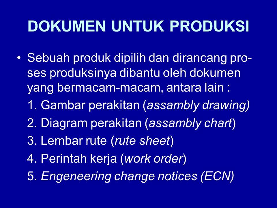 DOKUMEN UNTUK PRODUKSI Sebuah produk dipilih dan dirancang pro- ses produksinya dibantu oleh dokumen yang bermacam-macam, antara lain : 1. Gambar pera