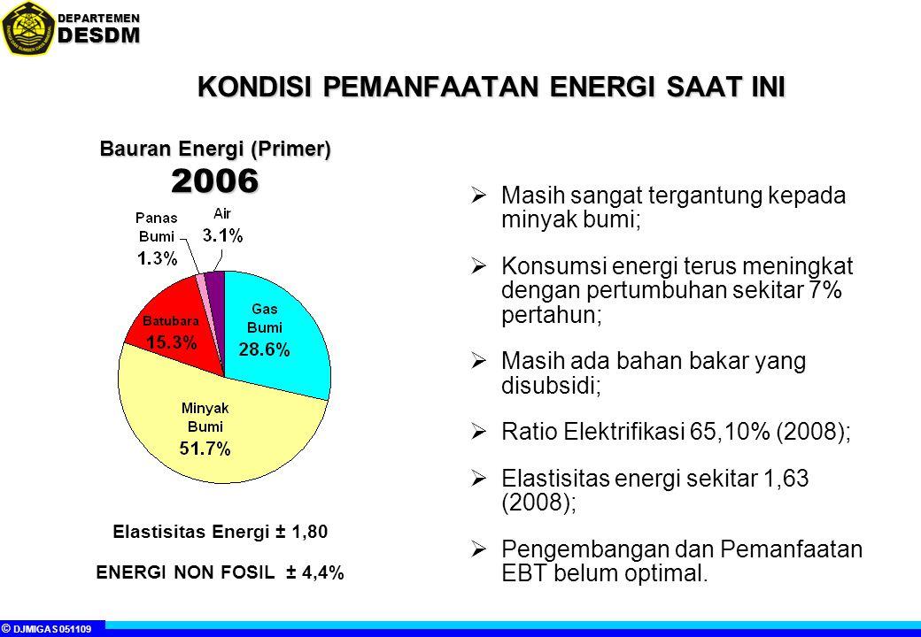 © DJMIGAS 051109 DEPARTEMENDESDM KONDISI PEMANFAATAN ENERGI SAAT INI  Masih sangat tergantung kepada minyak bumi;  Konsumsi energi terus meningkat dengan pertumbuhan sekitar 7% pertahun;  Masih ada bahan bakar yang disubsidi;  Ratio Elektrifikasi 65,10% (2008);  Elastisitas energi sekitar 1,63 (2008);  Pengembangan dan Pemanfaatan EBT belum optimal.