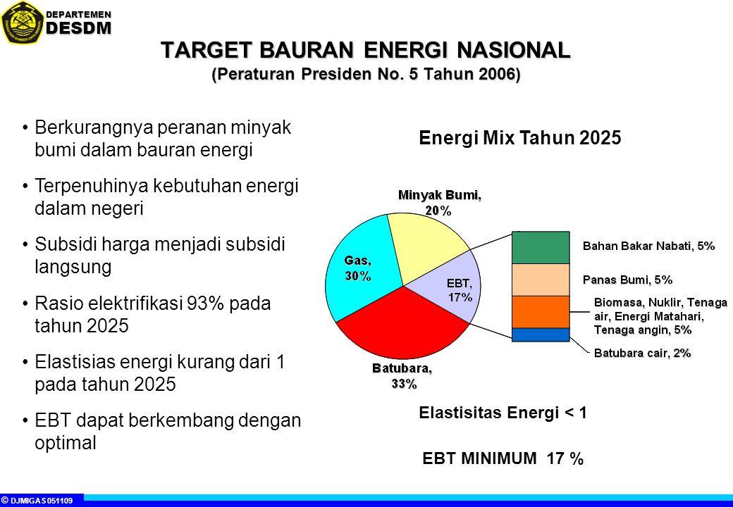 © DJMIGAS 051109 DEPARTEMENDESDM TARGET BAURAN ENERGI NASIONAL (Peraturan Presiden No.