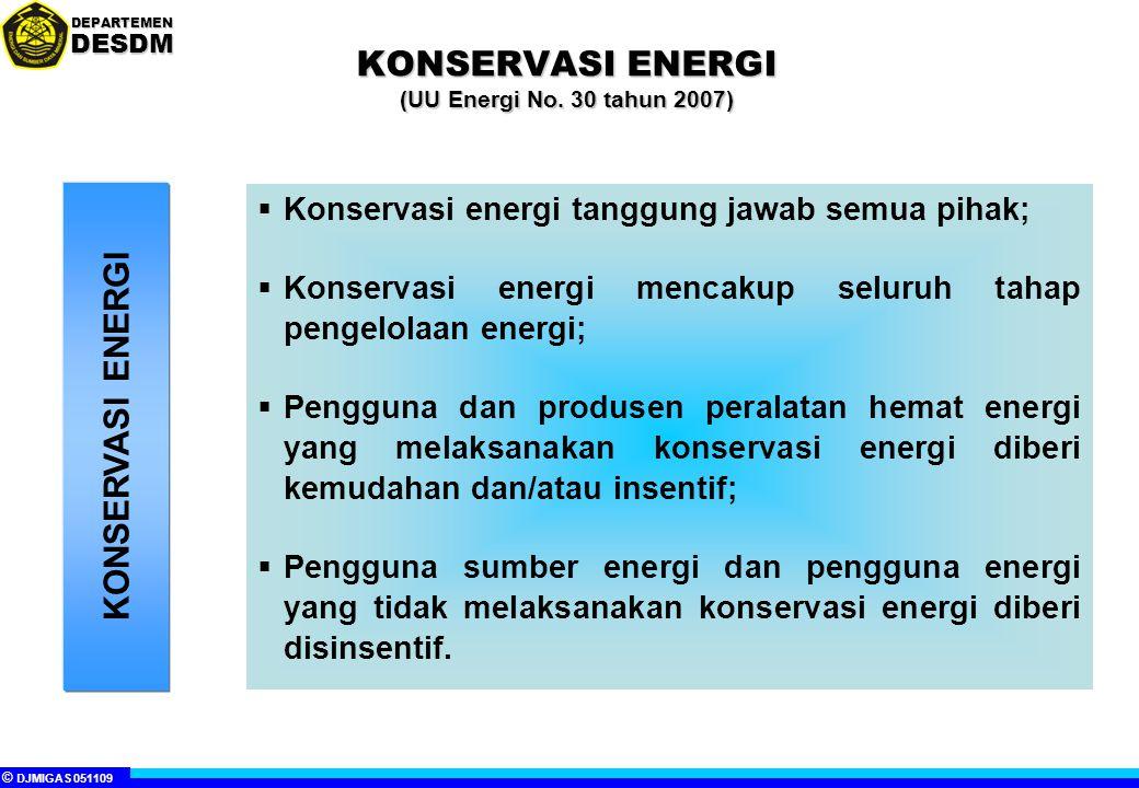 © DJMIGAS 051109 DEPARTEMENDESDM KONSERVASI ENERGI KONSERVASI ENERGI (UU Energi No.