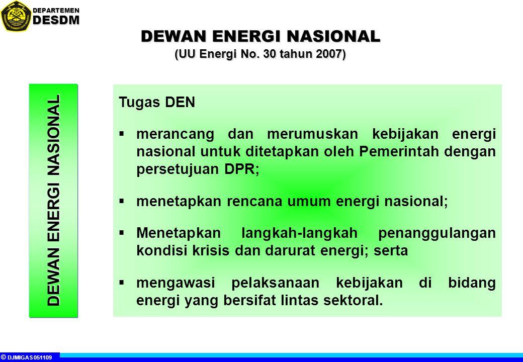 © DJMIGAS 051109 DEPARTEMENDESDM DEWAN ENERGI NASIONAL DEWAN ENERGI NASIONAL (UU Energi No.