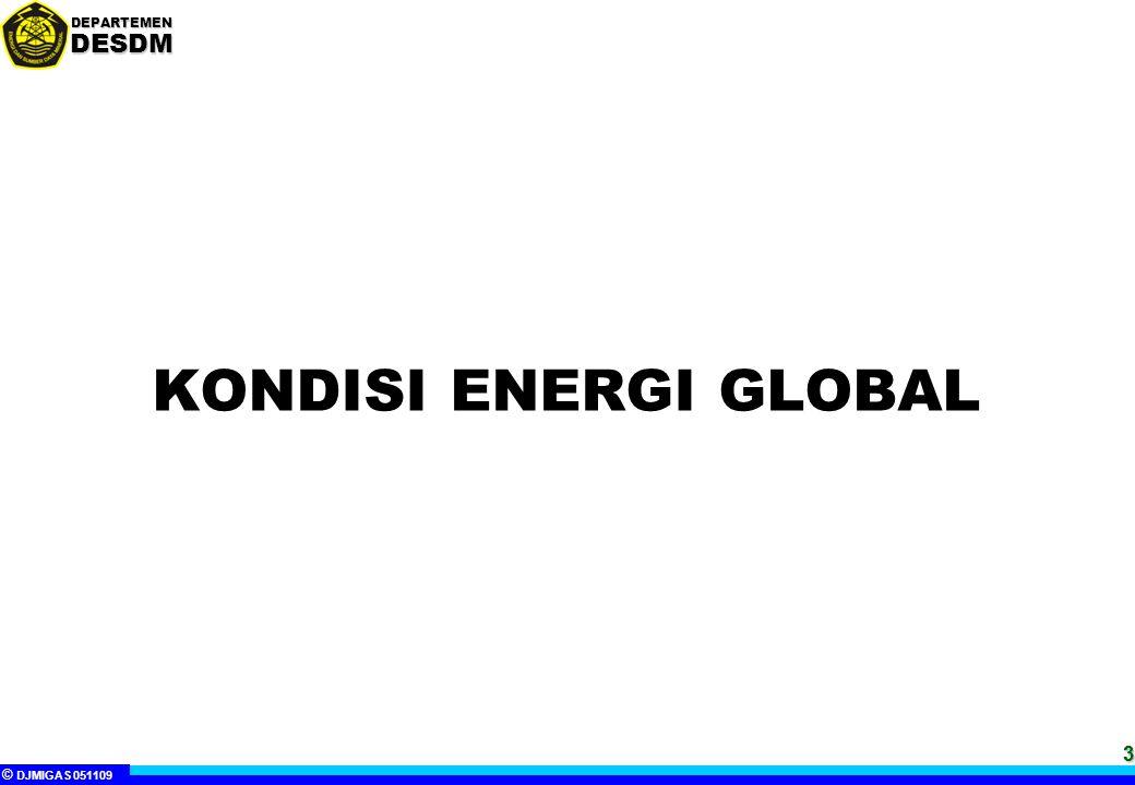 © DJMIGAS 051109 DEPARTEMENDESDM KEBIJAKAN ENERGI NASIONAL Peningkatan Kegiatan ekonomi Peningkatan Kegiatan ekonomi Ketahanan Nasional Ketahanan Nasional P E R A N E N E R G I KETAHANAN ENERGI EKSPLORASI PRODUKSI KONSERVASI (OPTIMASI PRODUKSI) SUBSIDI LANGSUNG DIVERSIFIKASI KONSERVASI (EFISIENSI) SUPPLY SIDE POLICY DEMAND SIDE POLICY JAMINAN PASOKAN PENINGKATAN KESADARAN PELAKU USAHA DAN MASYARAKAT HARGA ENERGI SHIFTING PARADIGM MENUJU HARGA KEEKONOMIAN