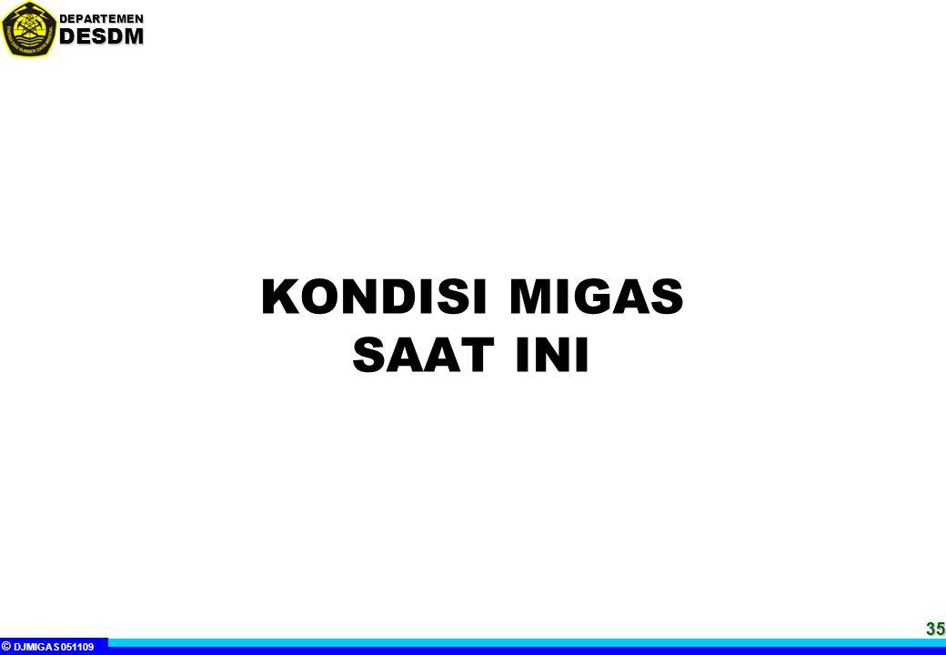 © DJMIGAS 051109 DEPARTEMENDESDM 3535 KONDISI MIGAS SAAT INI
