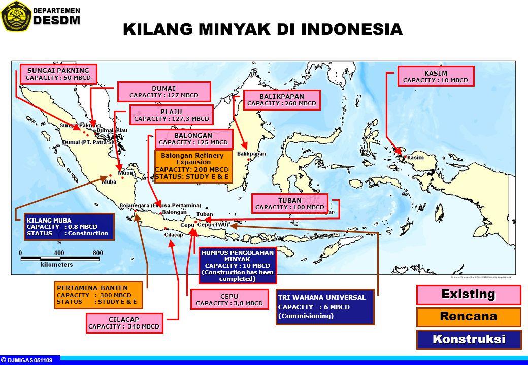 © DJMIGAS 051109 DEPARTEMENDESDM KILANG MINYAK DI INDONESIA TRI WAHANA UNIVERSAL CAPACITY : 6 MBCD (Commisioning) PERTAMINA-BANTEN CAPACITY : 300 MBCD STATUS : STUDY E & E KASIM CAPACITY : 10 MBCD BALONGAN CAPACITY : 125 MBCD CILACAP CAPACITY : 348 MBCD PLAJU CAPACITY : 127,3 MBCD KILANG MUBA CAPACITY : 0.8 MBCD STATUS : STATUS : Construction BALIKPAPAN CAPACITY : 260 MBCD CEPU CAPACITY : 3,8 MBCD TUBAN CAPACITY : 100 MBCD DUMAI CAPACITY : 127 MBCD Existing SUNGAI PAKNING CAPACITY : 50 MBCD Rencana Konstruksi HUMPUS PENGOLAHAN MINYAK CAPACITY : 10 MBCD (Construction has been completed) Balongan Refinery Expansion CAPACITY: 200 MBCD STATUS: STUDY E & E