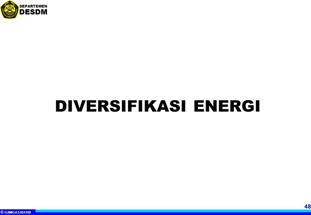 © DJMIGAS 051109 DEPARTEMENDESDM 48 DIVERSIFIKASI ENERGI