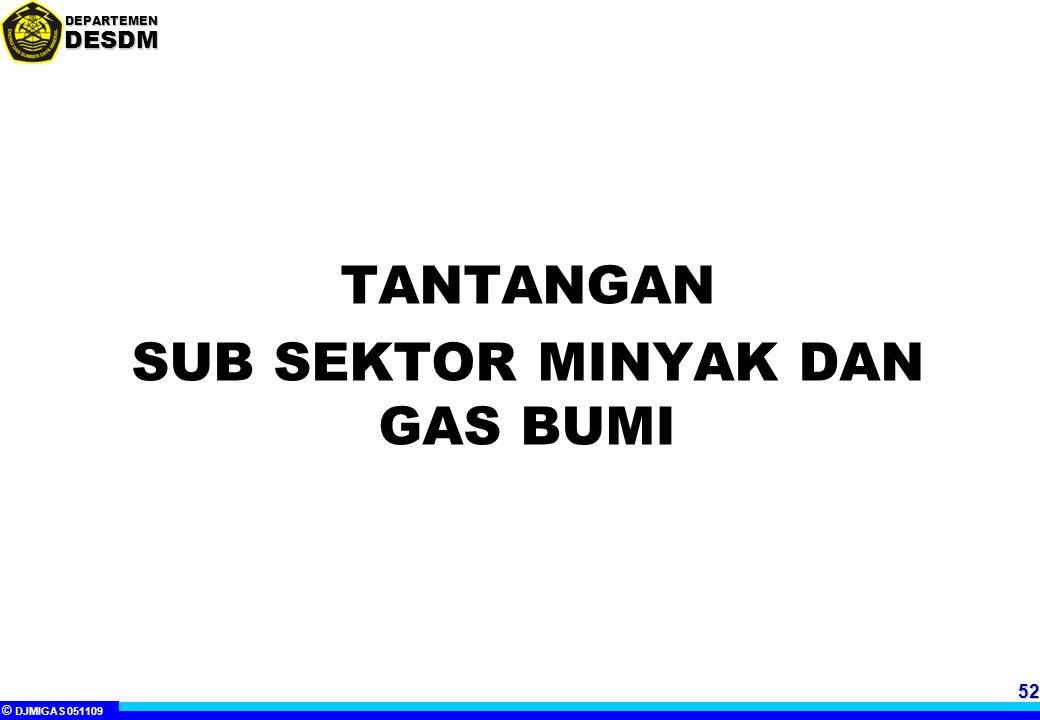 © DJMIGAS 051109 DEPARTEMENDESDM 52 TANTANGAN SUB SEKTOR MINYAK DAN GAS BUMI