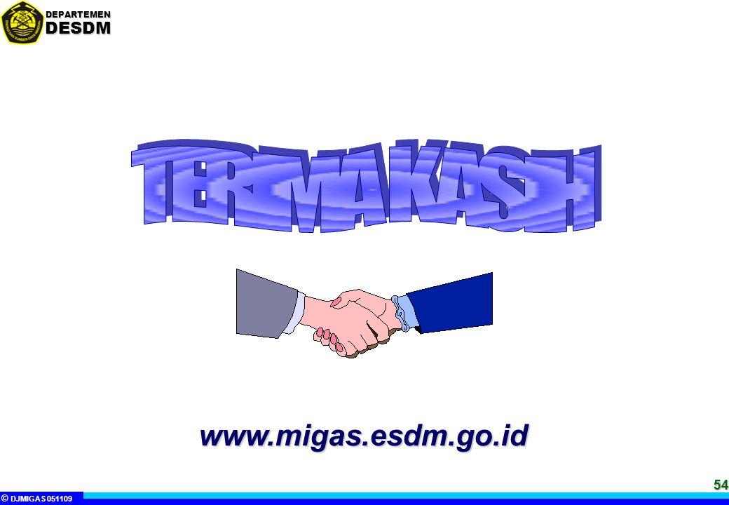 © DJMIGAS 051109 DEPARTEMENDESDM 5454 www.migas.esdm.go.id