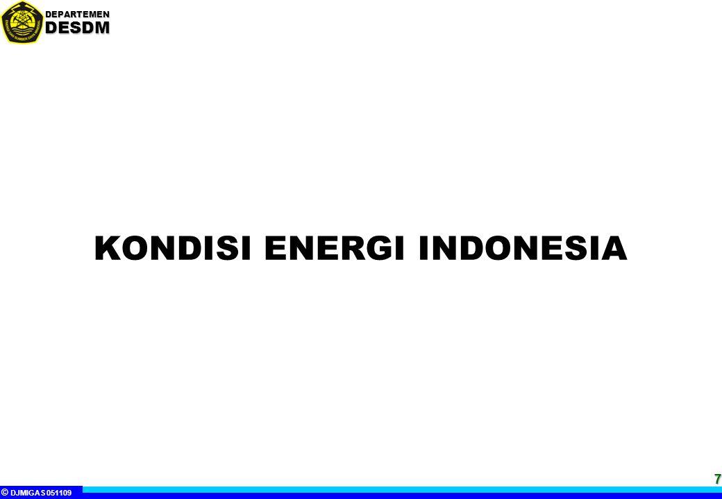 © DJMIGAS 051109 DEPARTEMENDESDM ENERGI NON FOSILSUMBER DAYA KAPASITAS TERPASANG Tenaga Air75.670 MW (e.q.