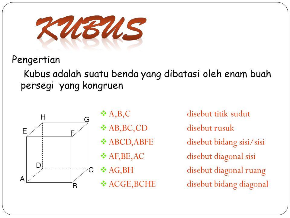 Pengertian Kubus adalah suatu benda yang dibatasi oleh enam buah persegi yang kongruen  A,B,Cdisebut titik sudut  AB,BC,CDdisebut rusuk  ABCD,ABFEdisebut bidang sisi/sisi  AF,BE,ACdisebut diagonal sisi  AG,BHdisebut diagonal ruang  ACGE,BCHEdisebut bidang diagonal A B C D E F G H