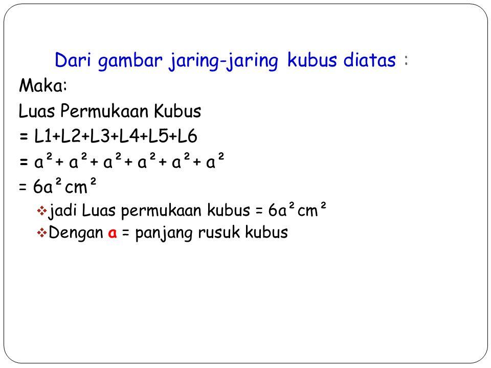 Dari gambar jaring-jaring kubus diatas : Maka: Luas Permukaan Kubus = L1+L2+L3+L4+L5+L6 = a²+ a²+ a²+ a²+ a²+ a² = 6a²cm²  jadi Luas permukaan kubus = 6a²cm²  Dengan a = panjang rusuk kubus