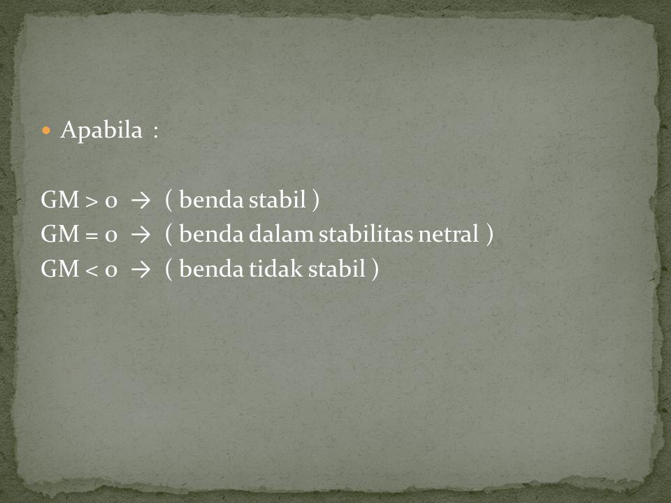 Apabila : GM > 0 → ( benda stabil ) GM = 0 → ( benda dalam stabilitas netral ) GM < 0 → ( benda tidak stabil )